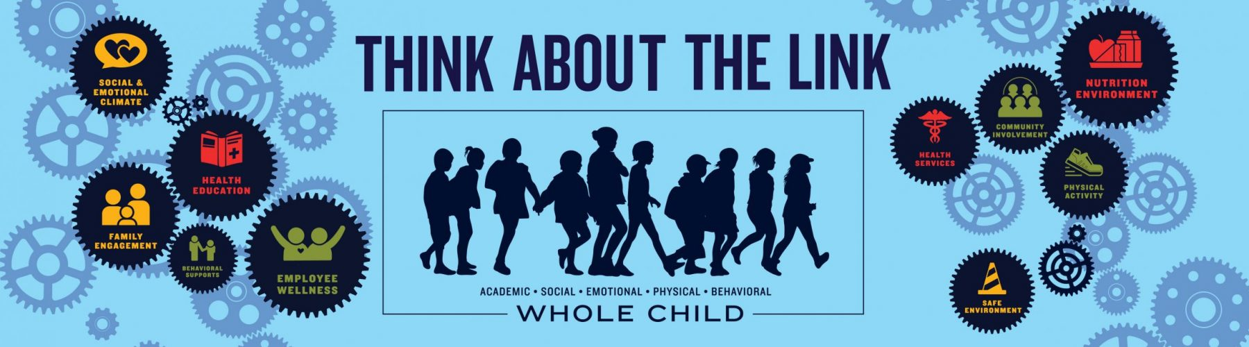 Think about the Link academic social emotional physical behavioral shows gears with 10 domains of whole school, whole community, whole child model in each gear with blue children walking together